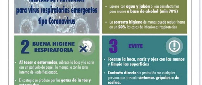 Covid-19 – Medidas de prevención y recomendaciones de Higiene